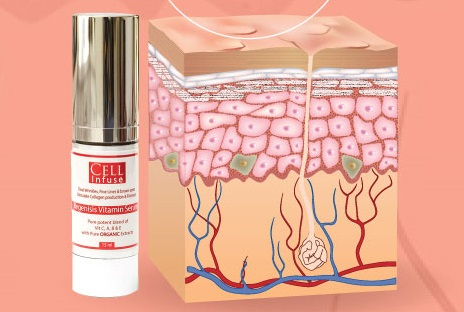 Anti-aging skincare with topical Vitamin C